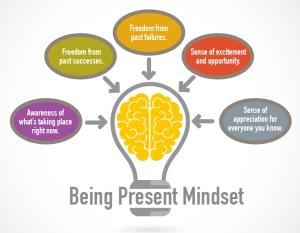 blog-being-present-mindest